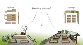 Cottage Garten Altes Gartenwissen De